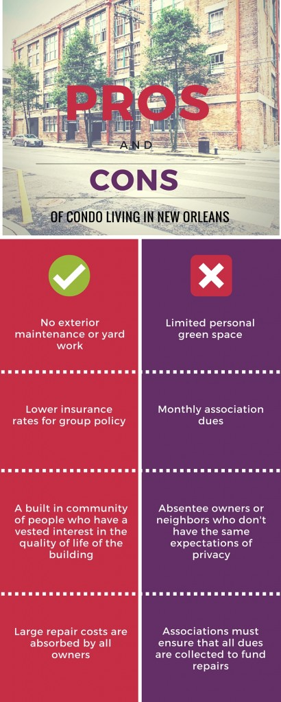 Pros and cons of condo living in New Orleans
